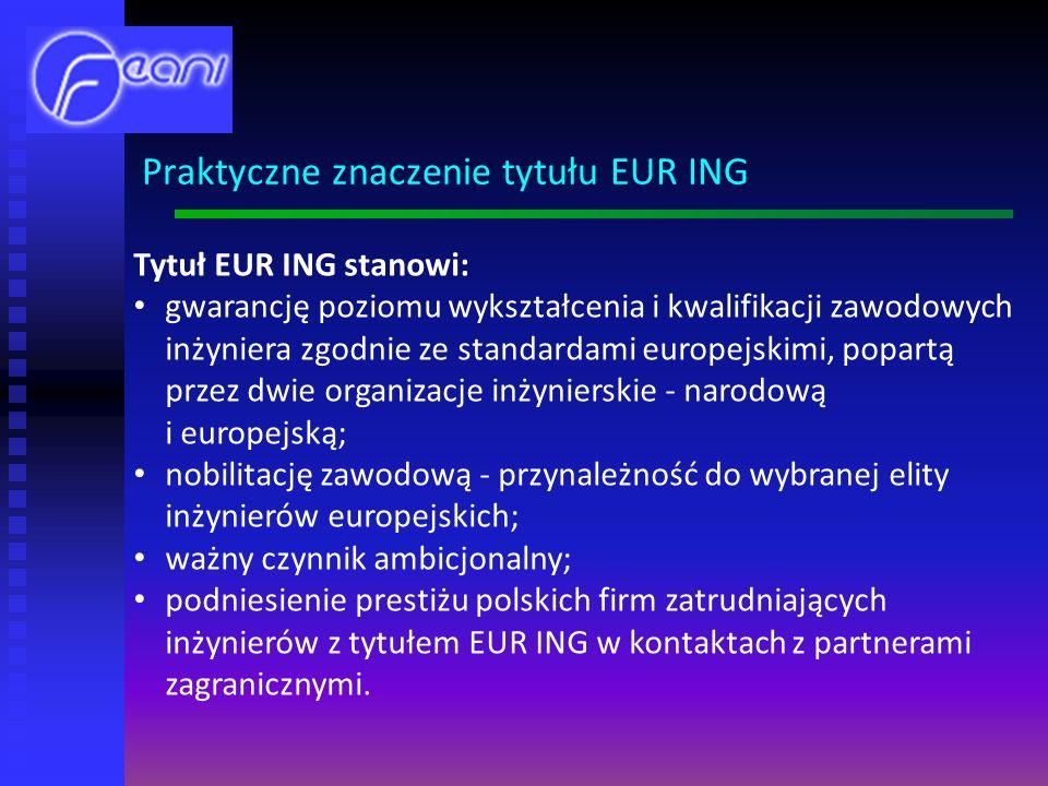 Praktyczne znaczenie tytułu EUR ING