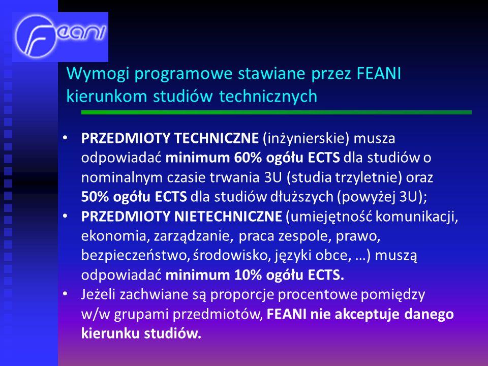 Wymogi programowe stawiane przez FEANI kierunkom studiów technicznych