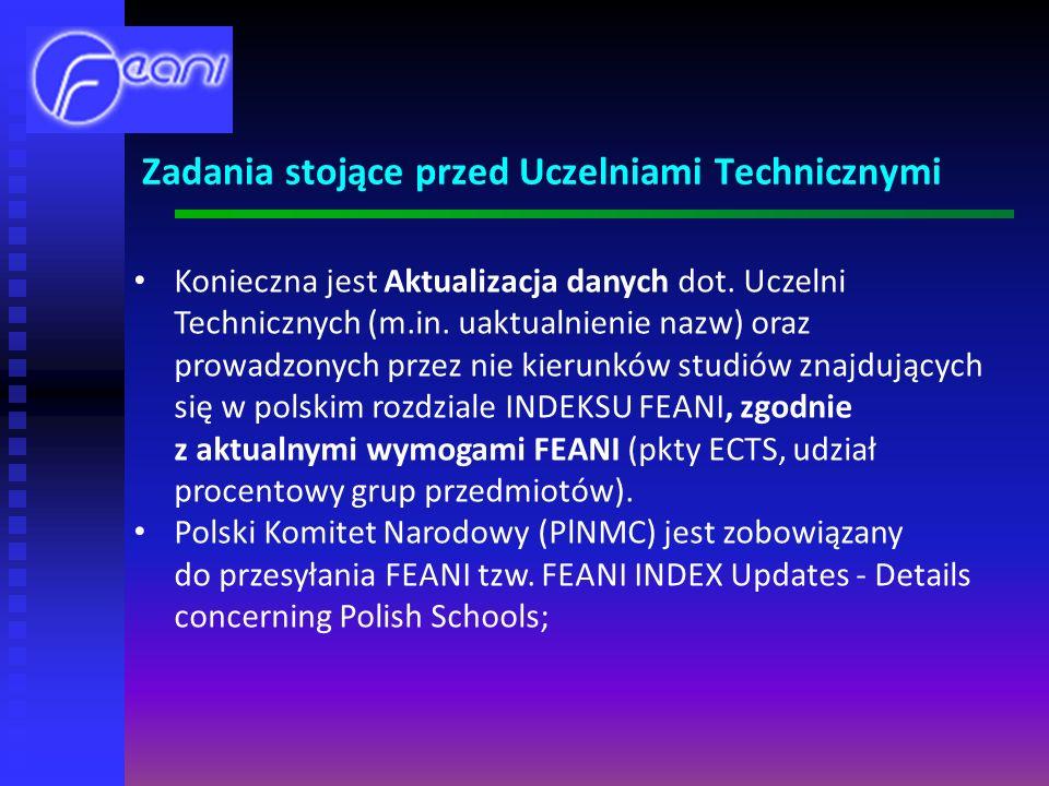 Zadania stojące przed Uczelniami Technicznymi