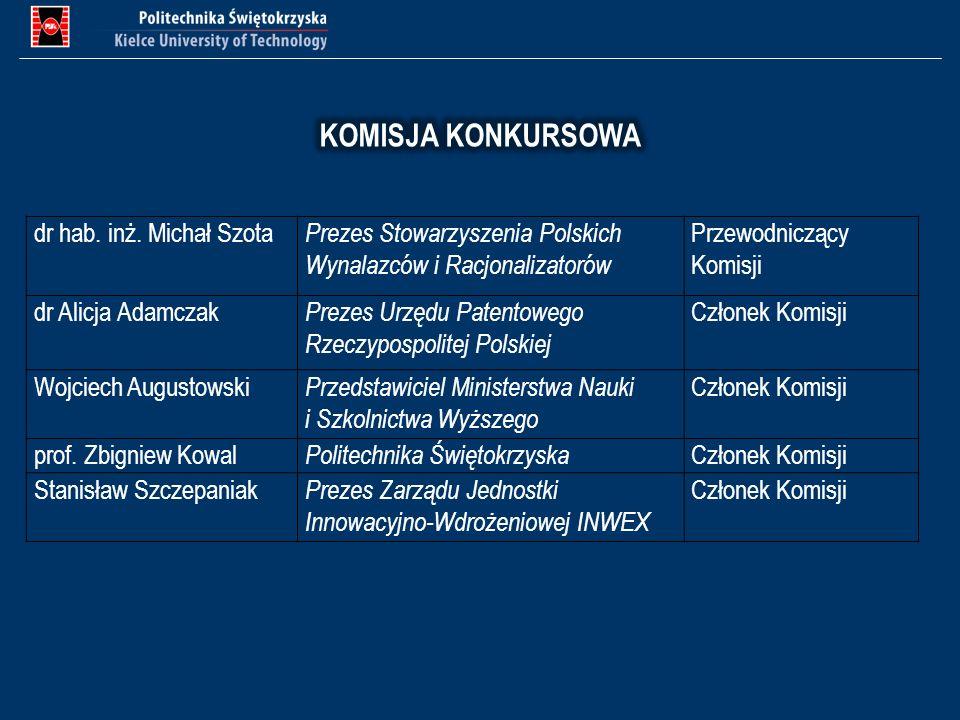 KOMISJA KONKURSOWA dr hab. inż. Michał Szota
