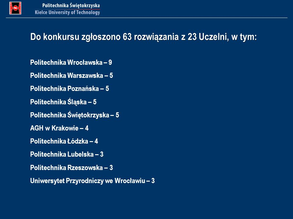 Do konkursu zgłoszono 63 rozwiązania z 23 Uczelni, w tym: