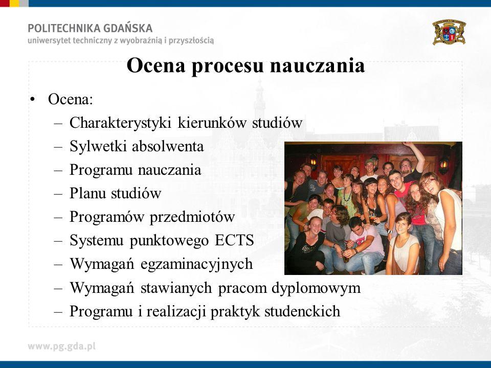 Ocena procesu nauczania