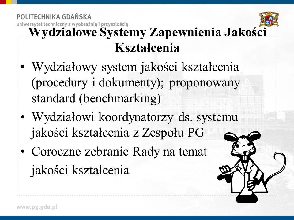Wydziałowe Systemy Zapewnienia Jakości Kształcenia
