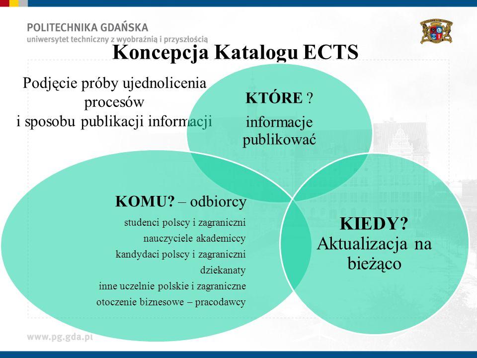 Koncepcja Katalogu ECTS