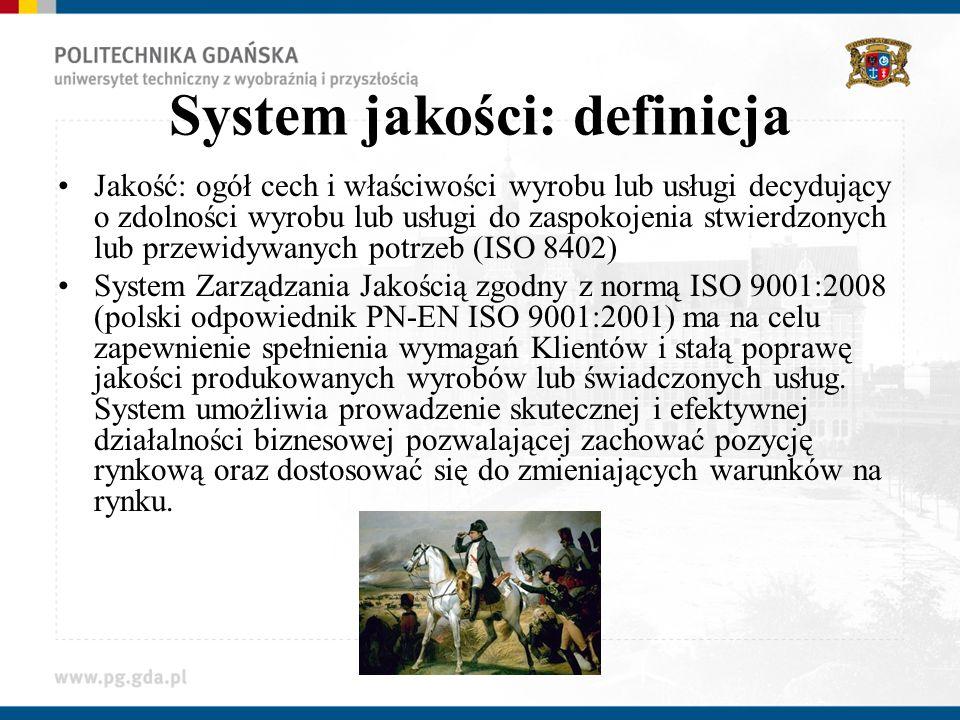 System jakości: definicja