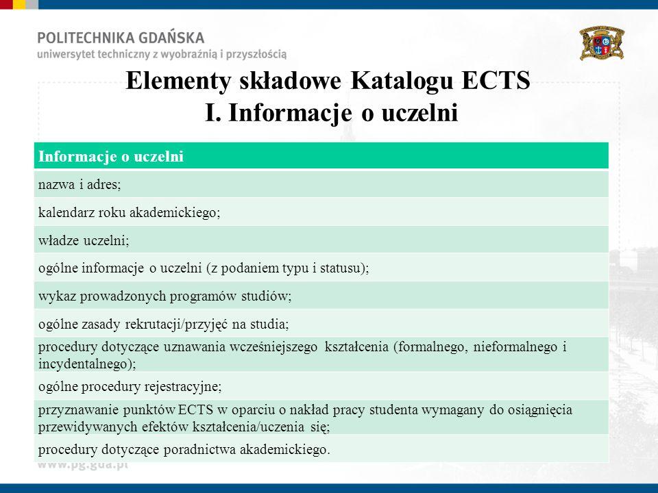 Elementy składowe Katalogu ECTS I. Informacje o uczelni