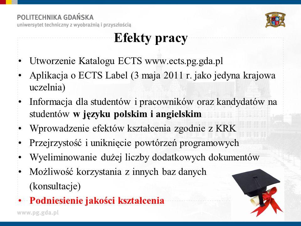 Efekty pracy Utworzenie Katalogu ECTS www.ects.pg.gda.pl