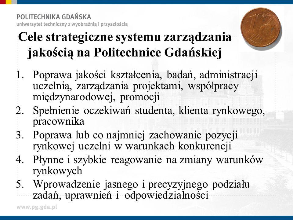 Cele strategiczne systemu zarządzania jakością na Politechnice Gdańskiej