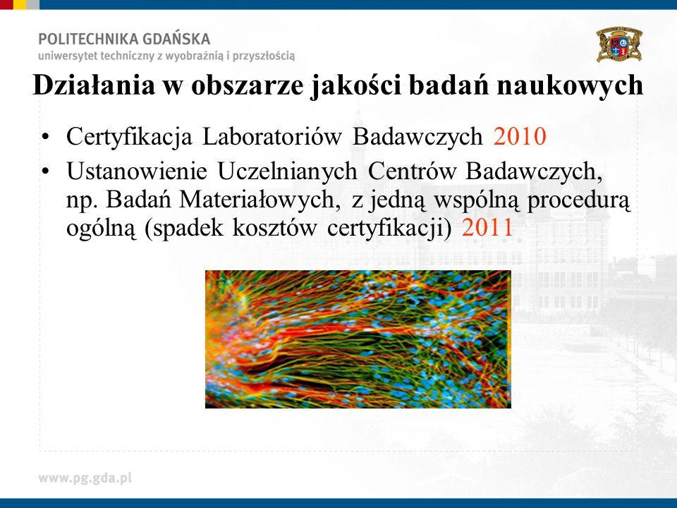 Działania w obszarze jakości badań naukowych