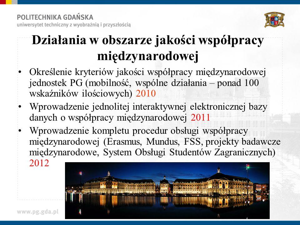 Działania w obszarze jakości współpracy międzynarodowej