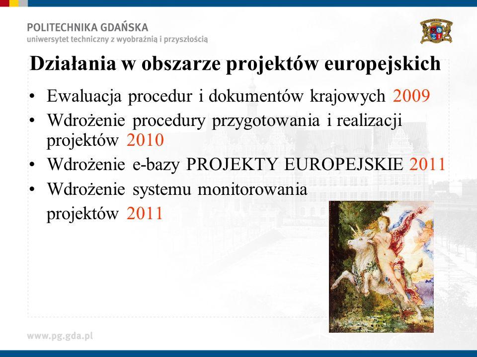 Działania w obszarze projektów europejskich