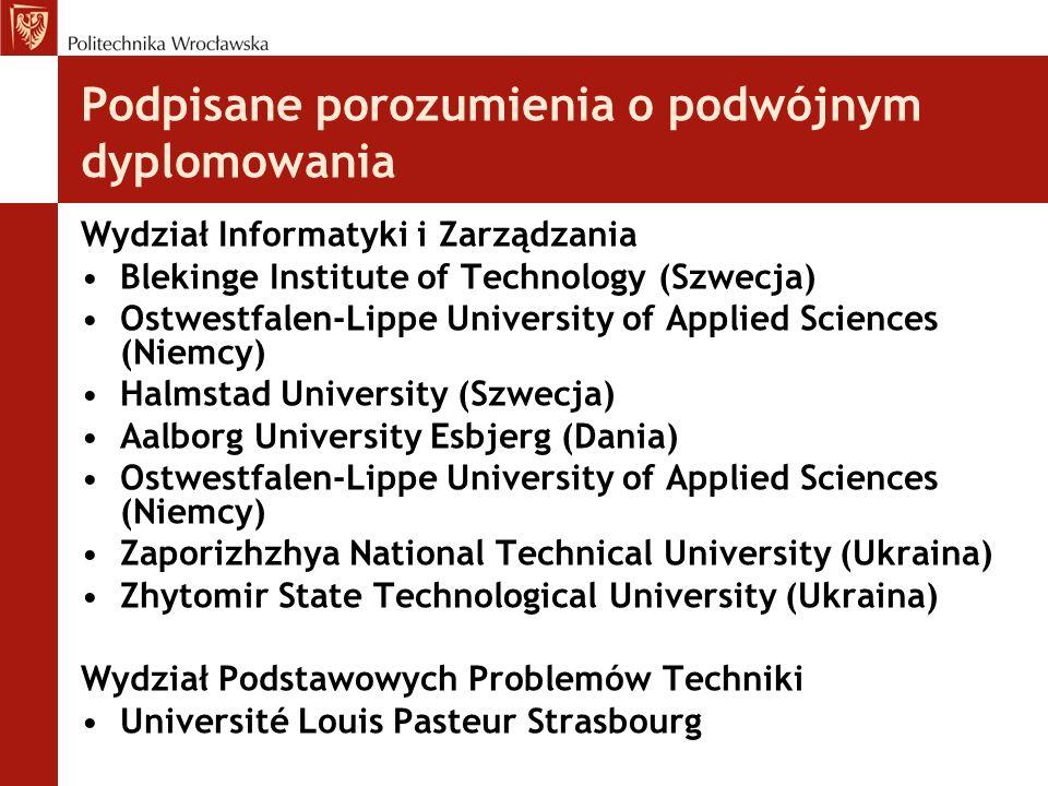 Podpisane porozumienia o podwójnym dyplomowania