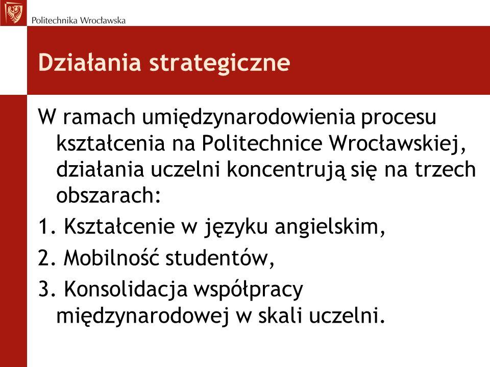 Działania strategiczne