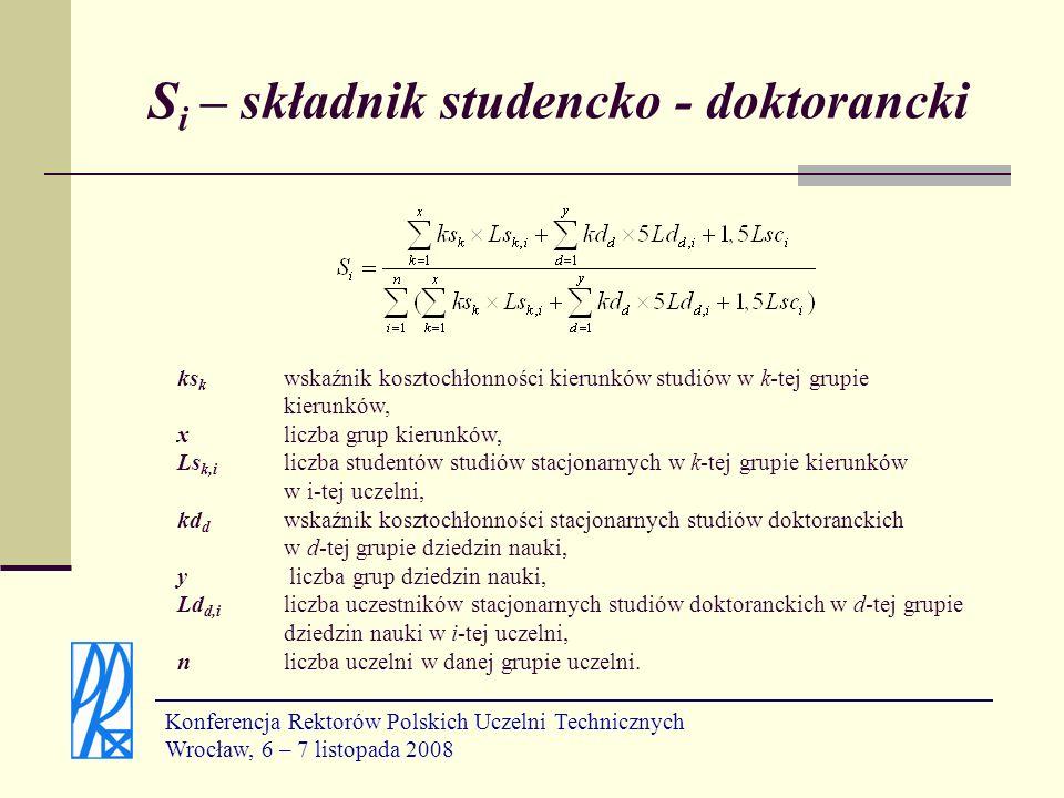 Si – składnik studencko - doktorancki