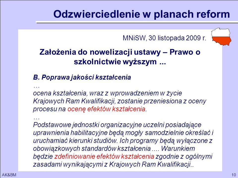 Założenia do nowelizacji ustawy – Prawo o szkolnictwie wyższym ...