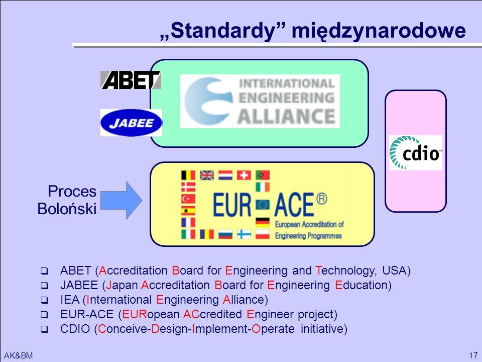 """""""Standardy międzynarodowe"""