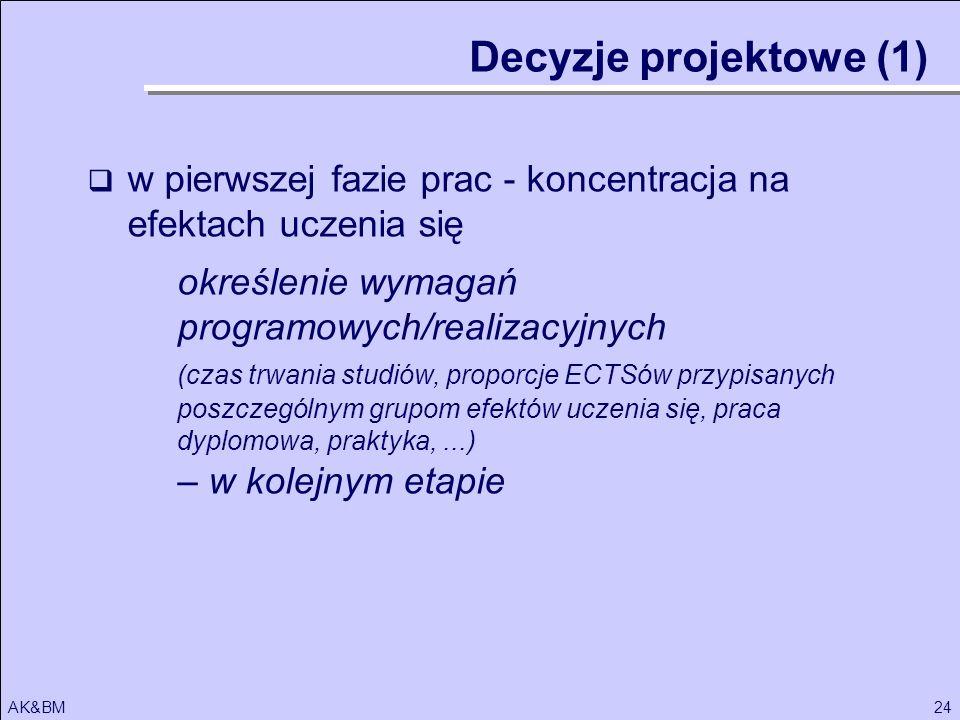 Decyzje projektowe (1) w pierwszej fazie prac - koncentracja na efektach uczenia się. określenie wymagań programowych/realizacyjnych.