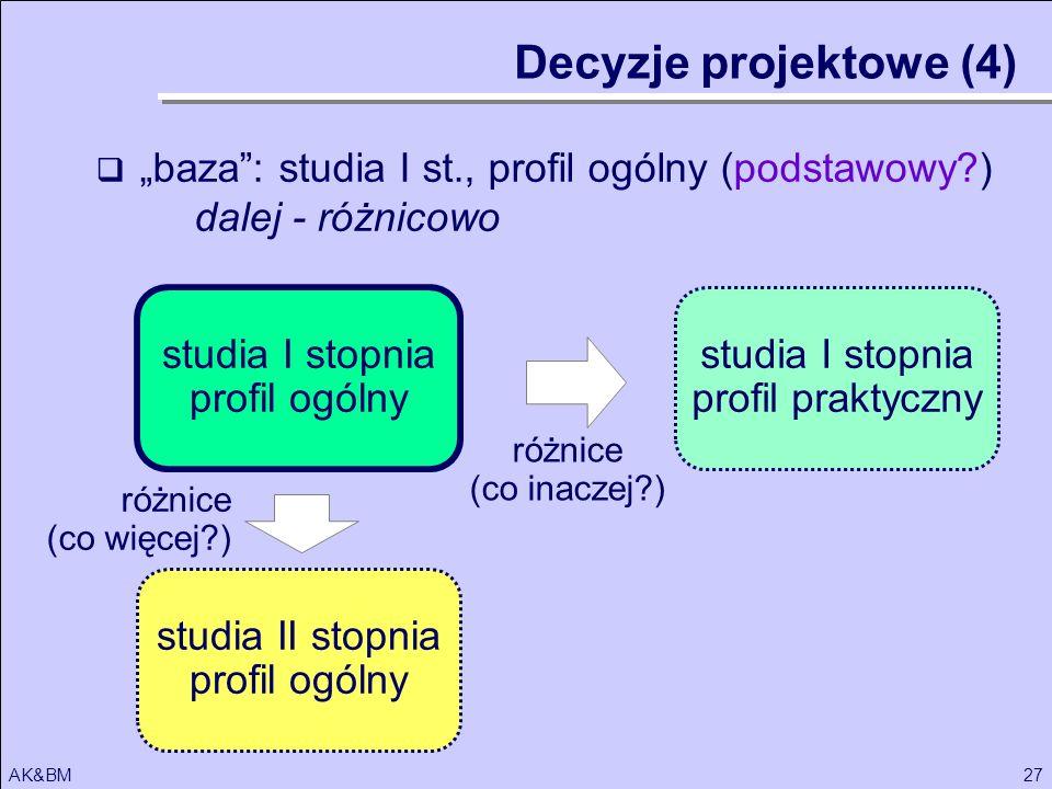 """Decyzje projektowe (4) """"baza : studia I st., profil ogólny (podstawowy ) dalej - różnicowo. studia I stopnia."""