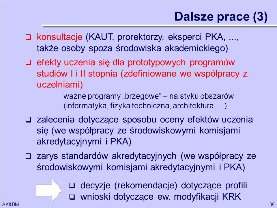 Dalsze prace (3) konsultacje (KAUT, prorektorzy, eksperci PKA, ..., także osoby spoza środowiska akademickiego)