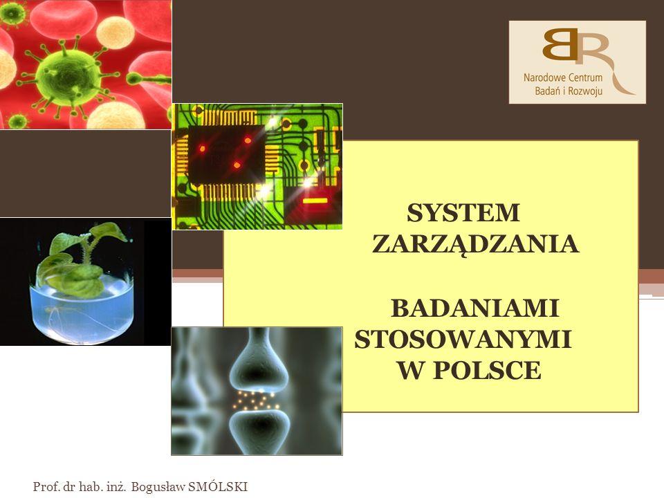 SYSTEM ZARZĄDZANIA BADANIAMI STOSOWANYMI W POLSCE