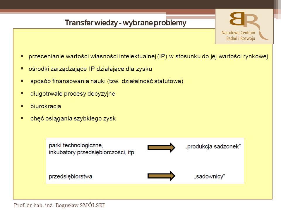 Transfer wiedzy - wybrane problemy