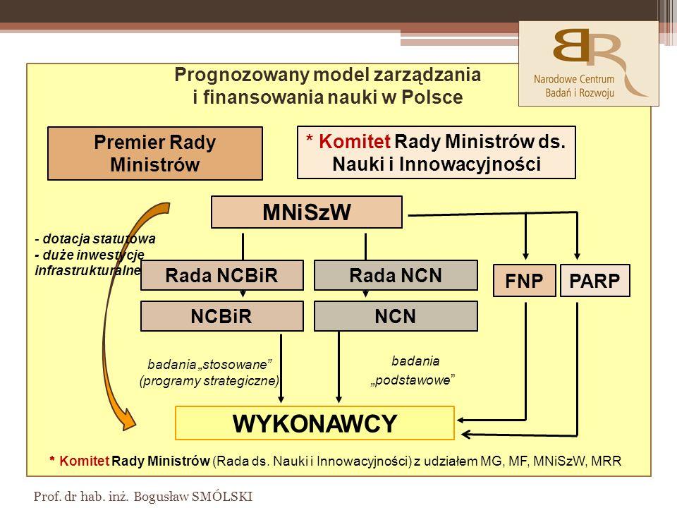 Prognozowany model zarządzania i finansowania nauki w Polsce