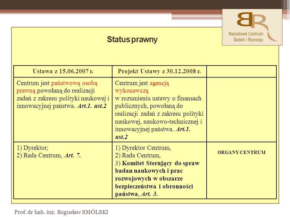 Status prawny Ustawa z 15.06.2007 r. Projekt Ustawy z 30.12.2008 r.