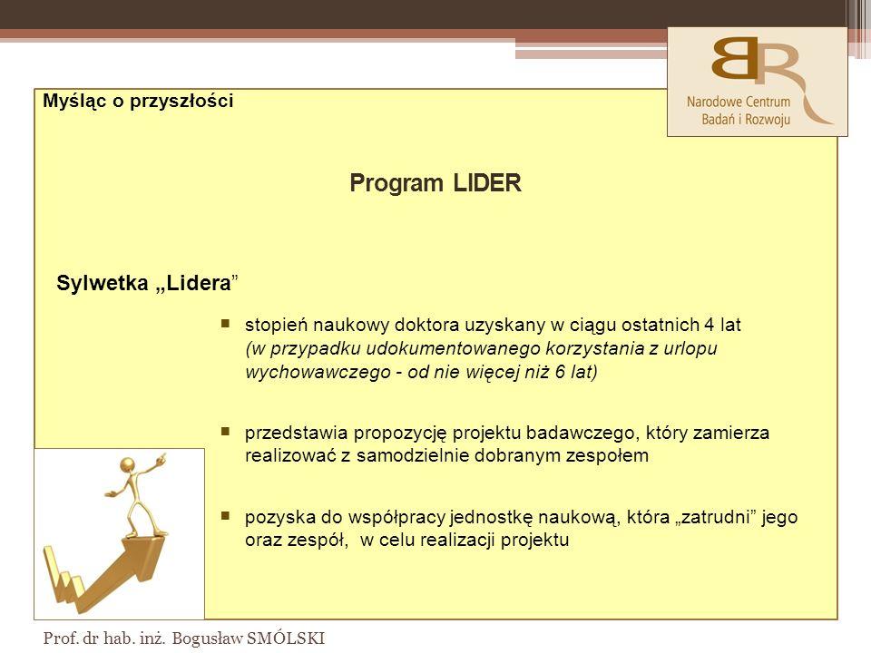 """Program LIDER Sylwetka """"Lidera Myśląc o przyszłości"""