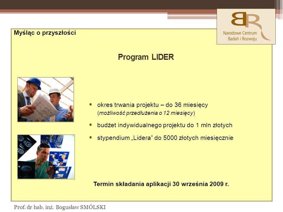 Program LIDER Myśląc o przyszłości