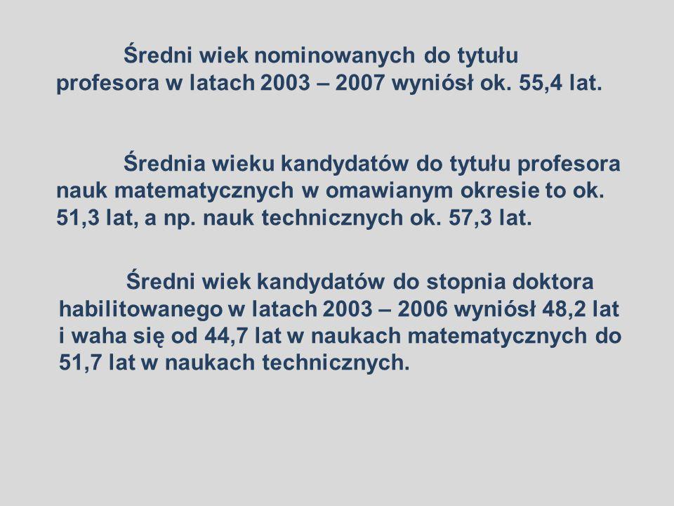 Średni wiek nominowanych do tytułu profesora w latach 2003 – 2007 wyniósł ok. 55,4 lat.