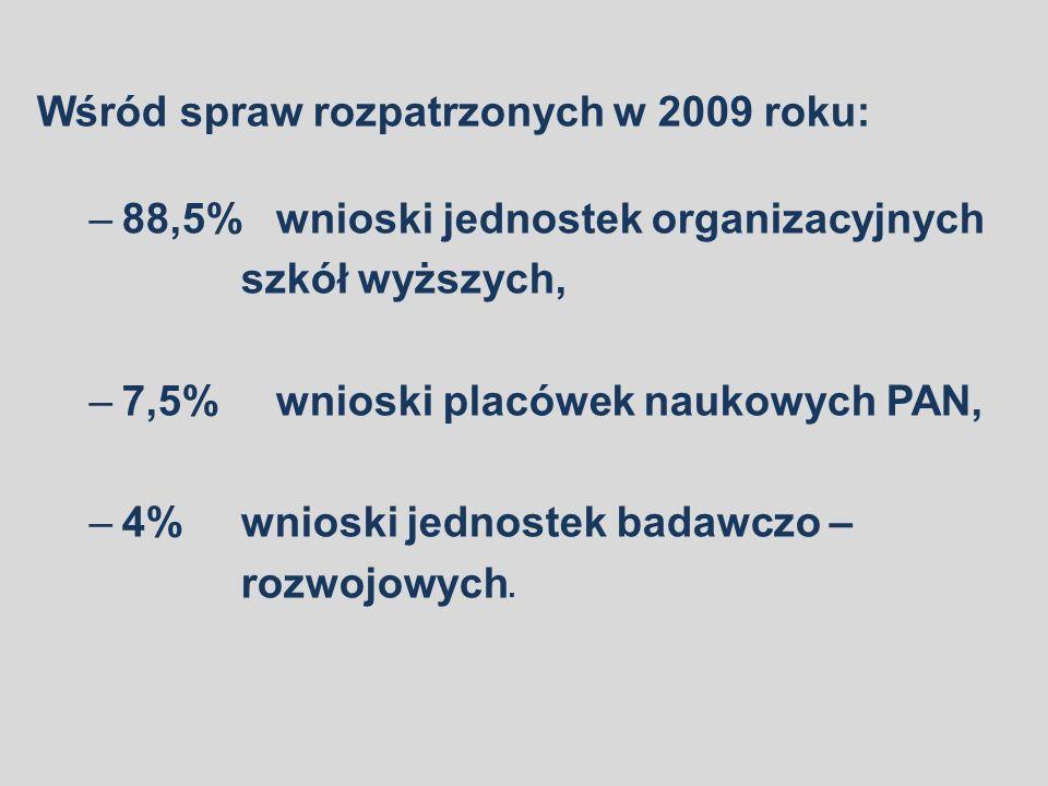 Wśród spraw rozpatrzonych w 2009 roku: