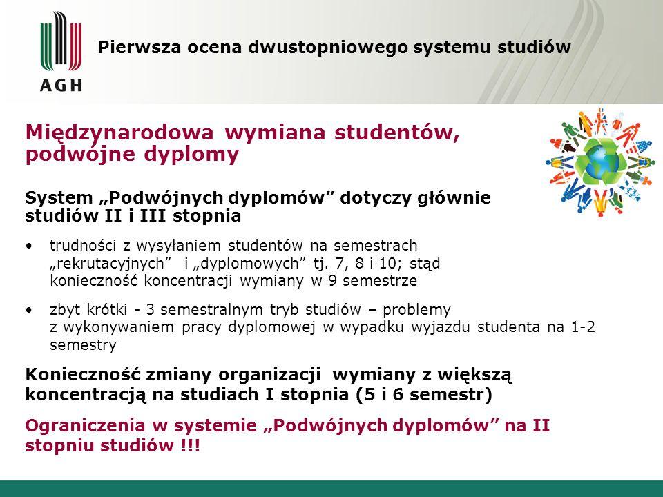 Pierwsza ocena dwustopniowego systemu studiów