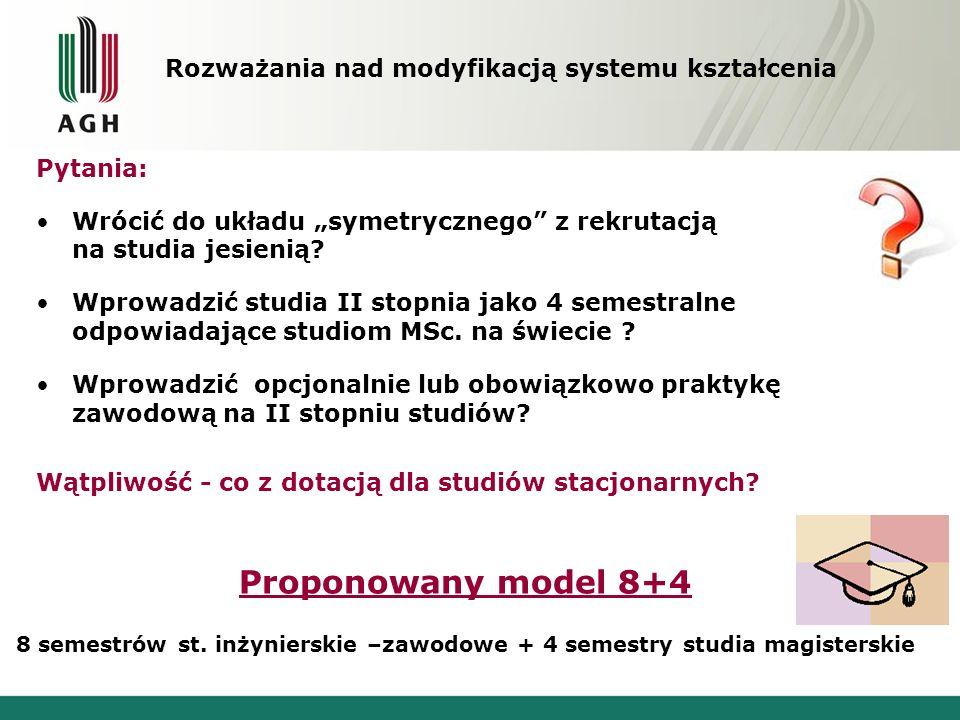 Rozważania nad modyfikacją systemu kształcenia