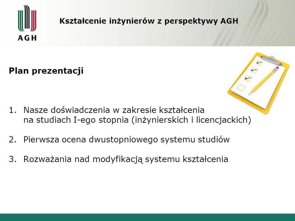 Kształcenie inżynierów z perspektywy AGH