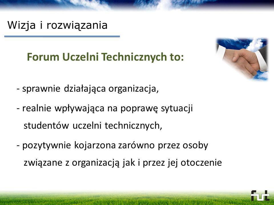 Forum Uczelni Technicznych to: