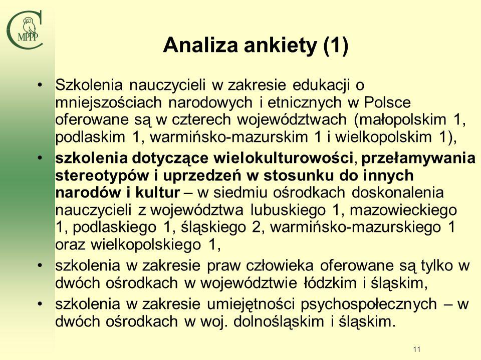 Analiza ankiety (1)