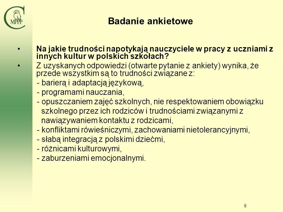 Badanie ankietowe Na jakie trudności napotykają nauczyciele w pracy z uczniami z innych kultur w polskich szkołach