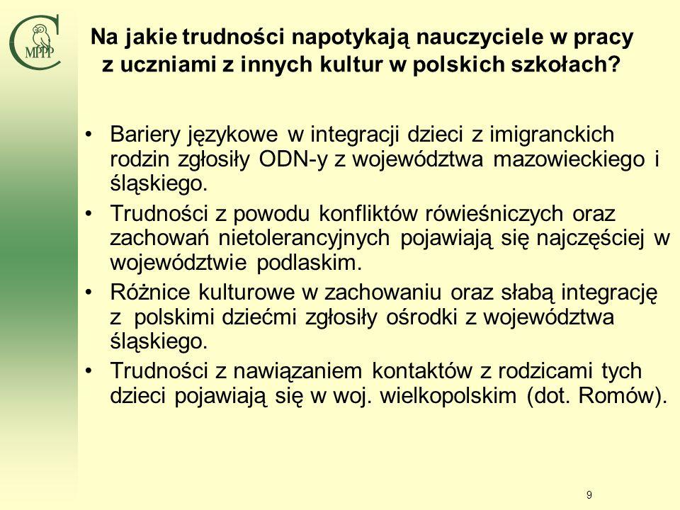 Na jakie trudności napotykają nauczyciele w pracy z uczniami z innych kultur w polskich szkołach