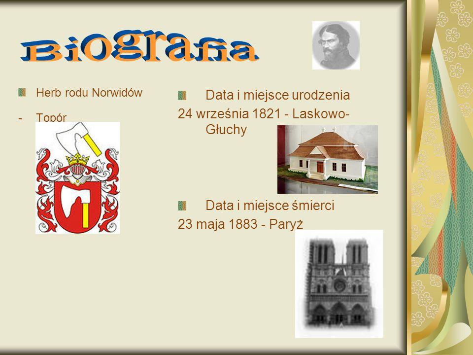 Biografia Data i miejsce urodzenia 24 września 1821 - Laskowo-Głuchy