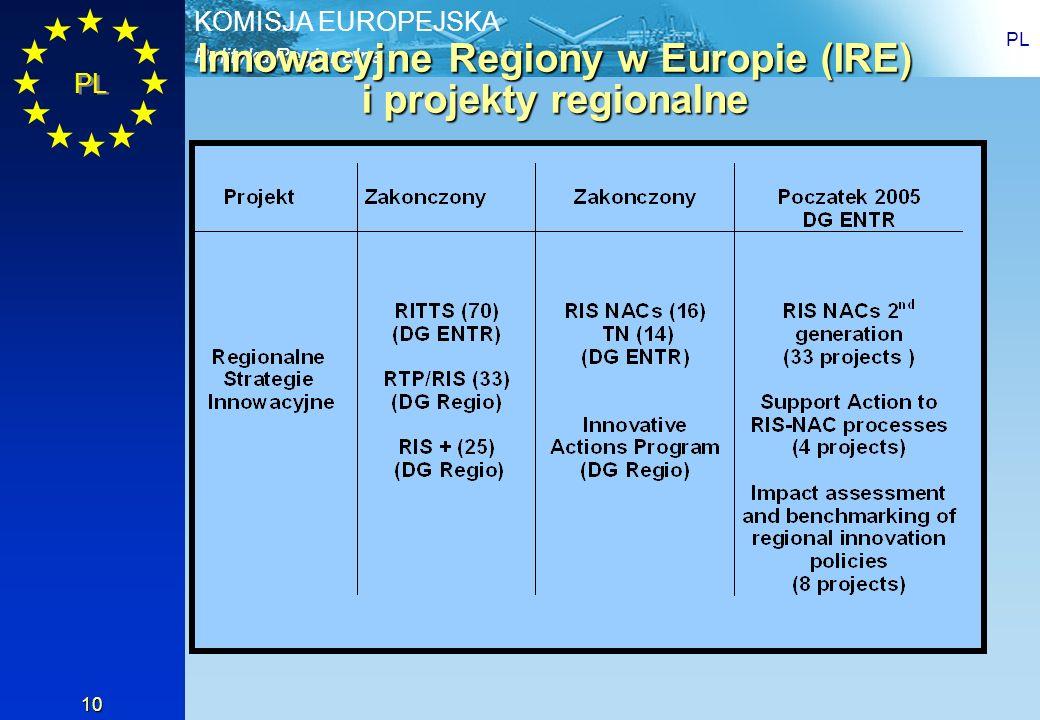 Innowacyjne Regiony w Europie (IRE) i projekty regionalne