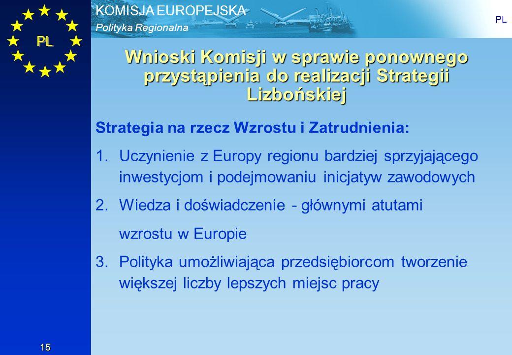 PL Wnioski Komisji w sprawie ponownego przystąpienia do realizacji Strategii Lizbońskiej. Strategia na rzecz Wzrostu i Zatrudnienia: