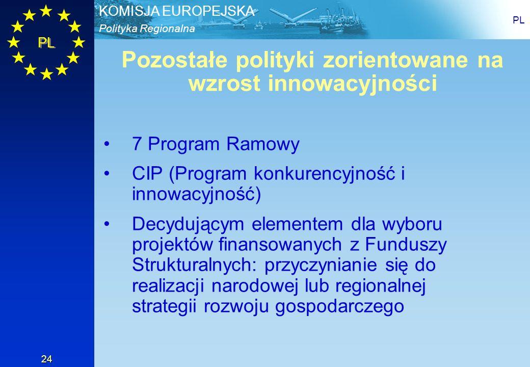 Pozostałe polityki zorientowane na wzrost innowacyjności
