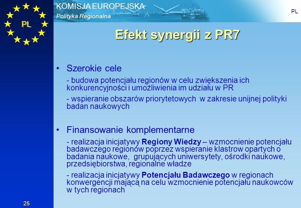 Efekt synergii z PR7 Szerokie cele Finansowanie komplementarne