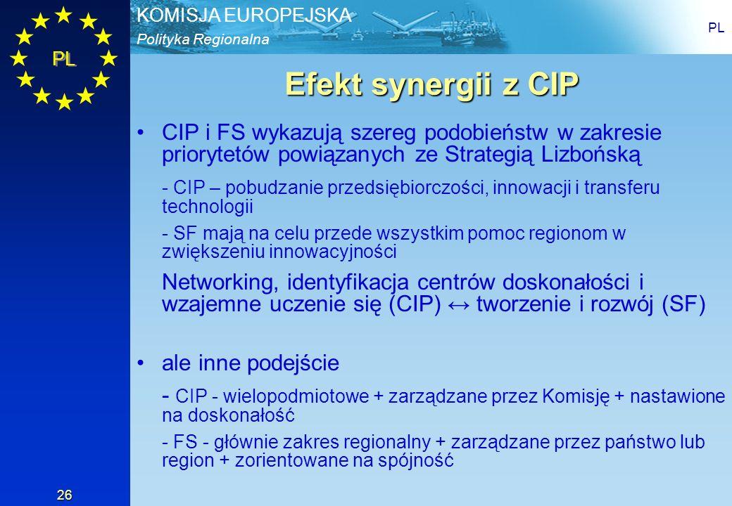PL Efekt synergii z CIP. CIP i FS wykazują szereg podobieństw w zakresie priorytetów powiązanych ze Strategią Lizbońską.