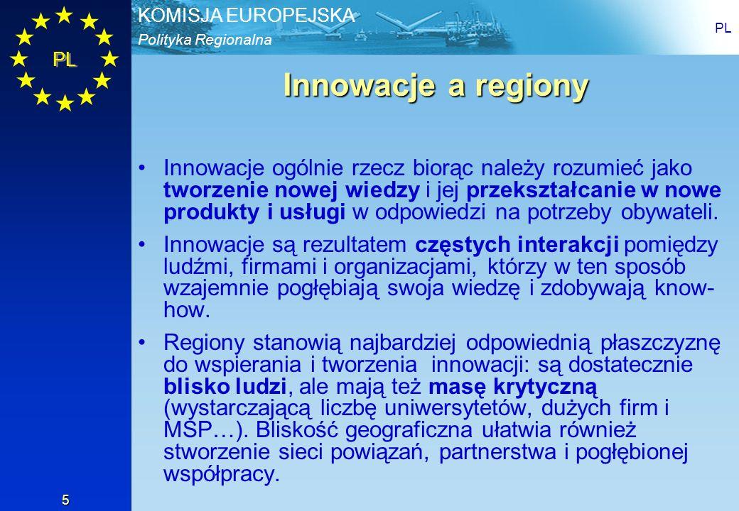 PL Innowacje a regiony.