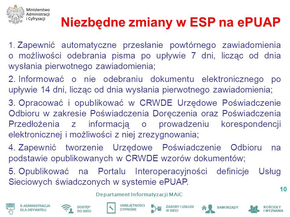 Niezbędne zmiany w ESP na ePUAP