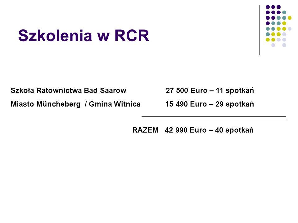 Szkolenia w RCR Szkoła Ratownictwa Bad Saarow 27 500 Euro – 11 spotkań