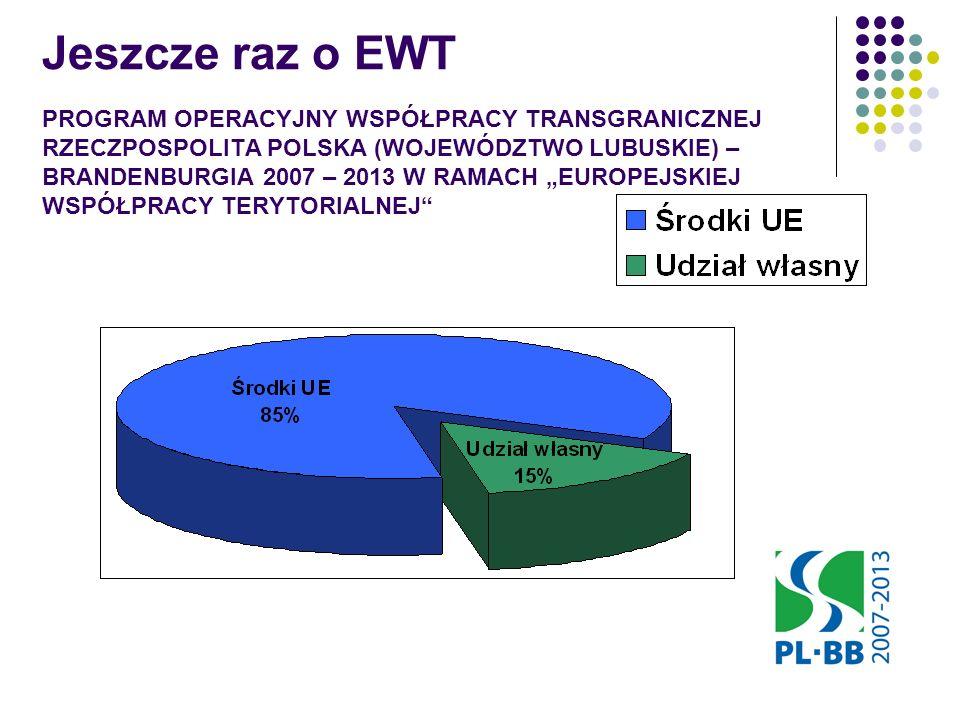 Jeszcze raz o EWT