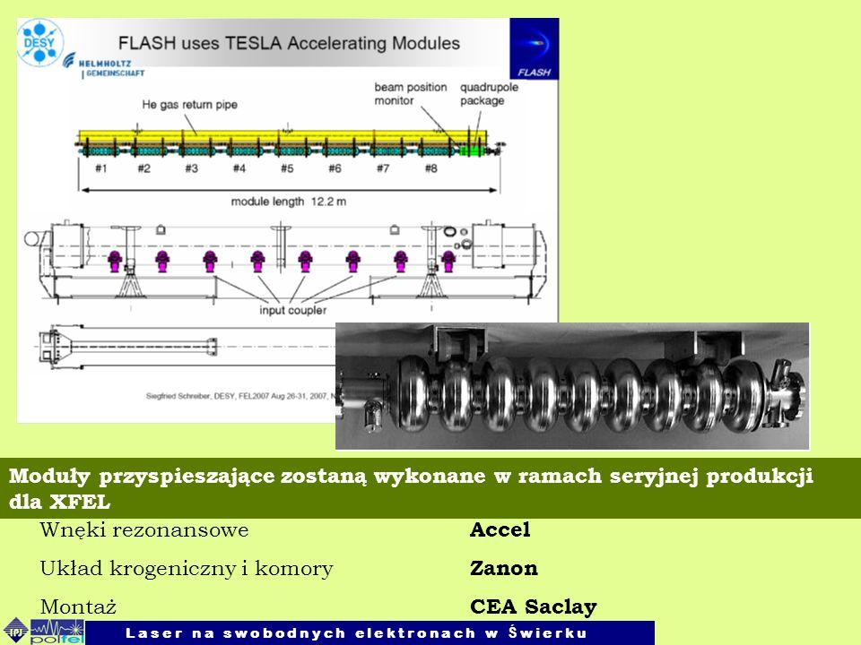 Wnęki rezonansowe Accel Układ krogeniczny i komory Zanon