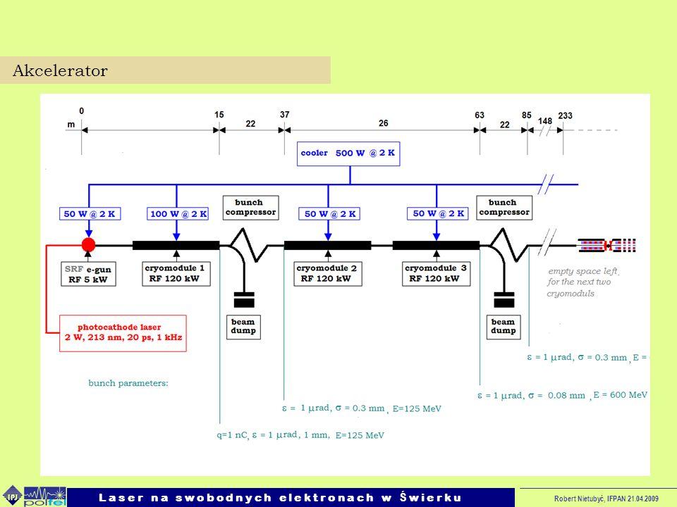 AkceleratorL a s e r n a s w o b o d n y c h e l e k t r o n a c h w Ś w i e r k u.